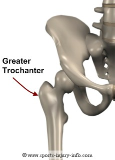 greater-trochanter