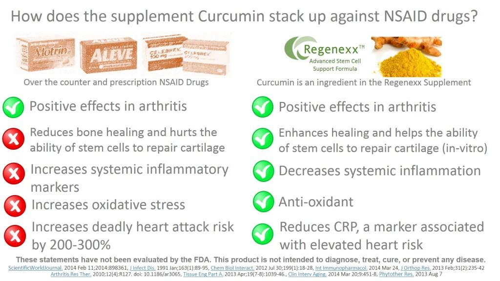knee-arthritis-supplement